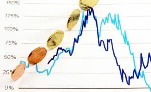 Котировки акций сбербанка на сегодня