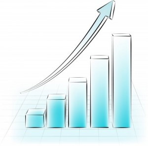 Столбчатая диаграмма - символ биржевых цен