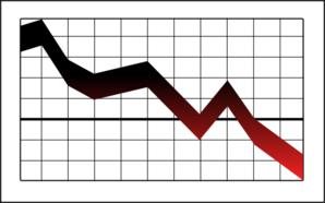 график снижения с красным минимумом